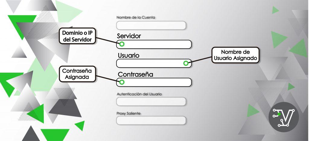Configuración de Cuentas SIP